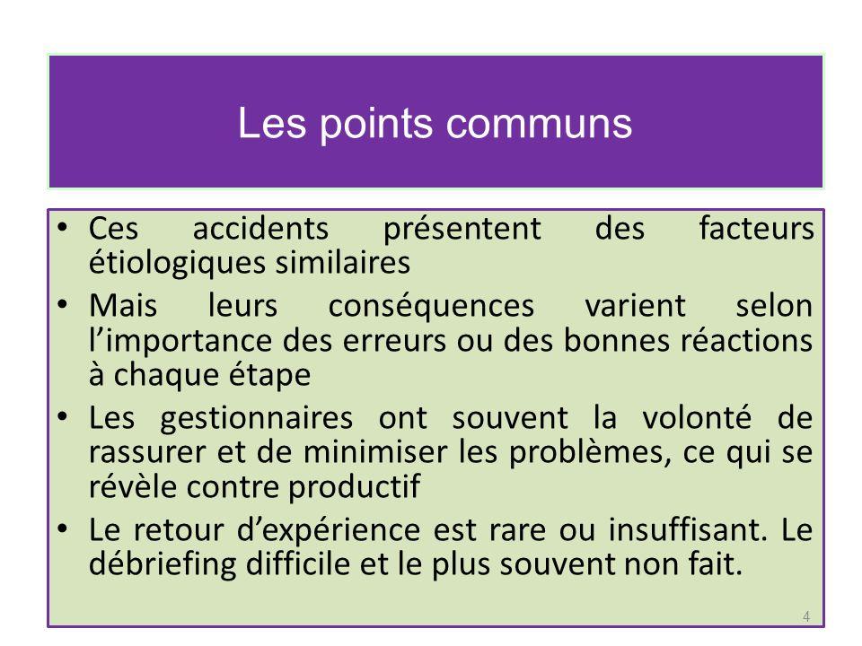 Les points communs Ces accidents présentent des facteurs étiologiques similaires.