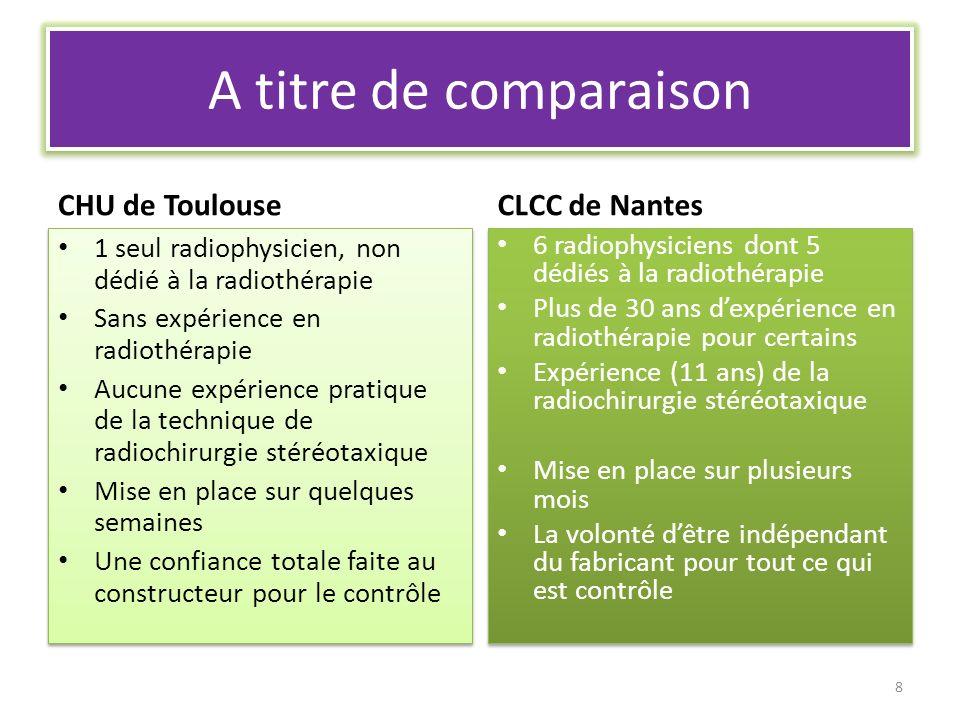 A titre de comparaison CHU de Toulouse CLCC de Nantes