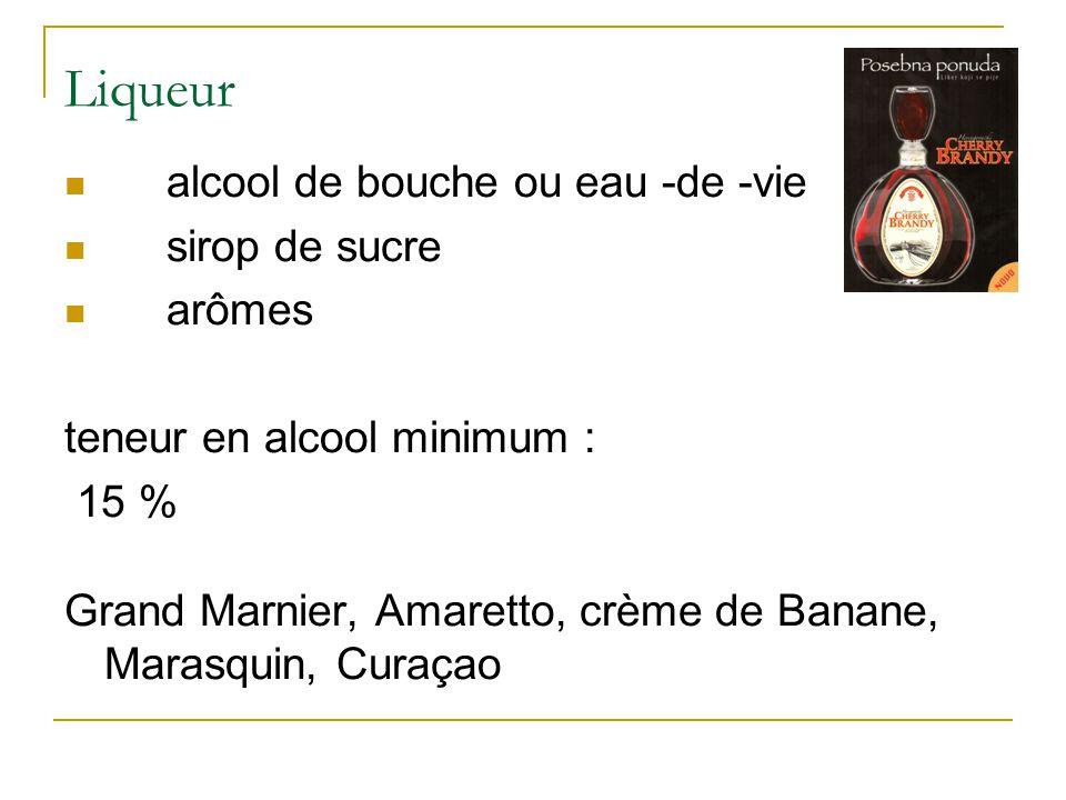 Liqueur alcool de bouche ou eau -de -vie sirop de sucre arômes