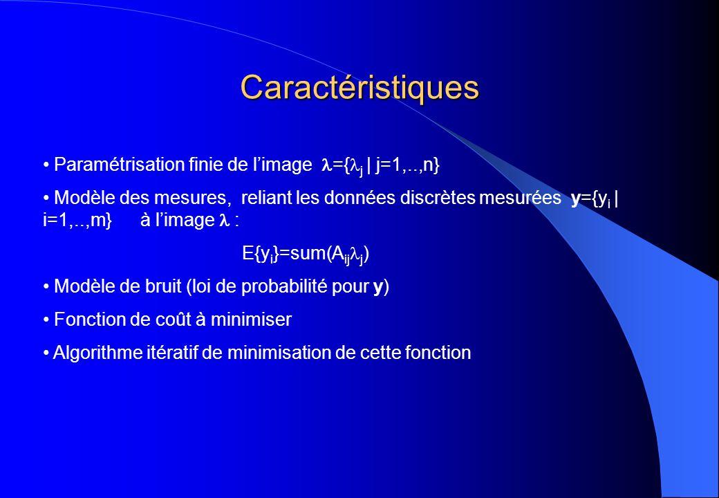 Caractéristiques Paramétrisation finie de l'image ={j | j=1,..,n}