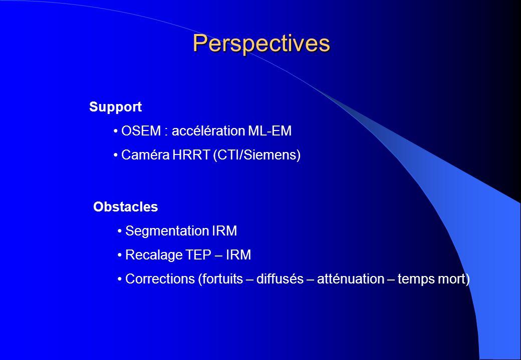 Perspectives Support OSEM : accélération ML-EM