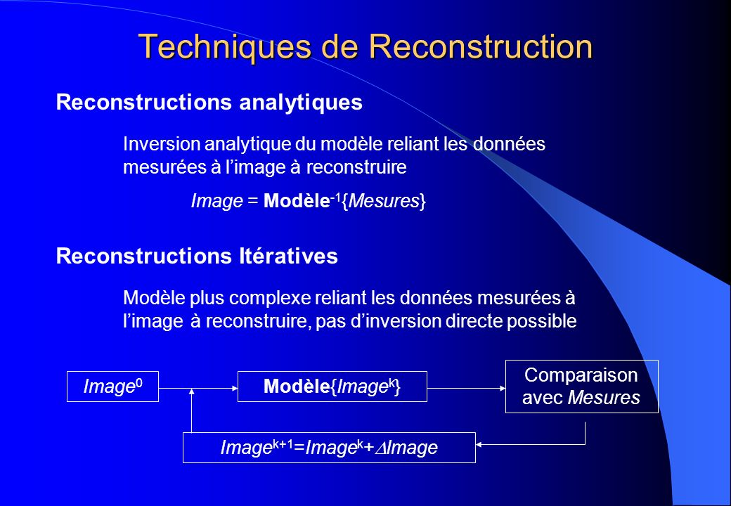 Techniques de Reconstruction
