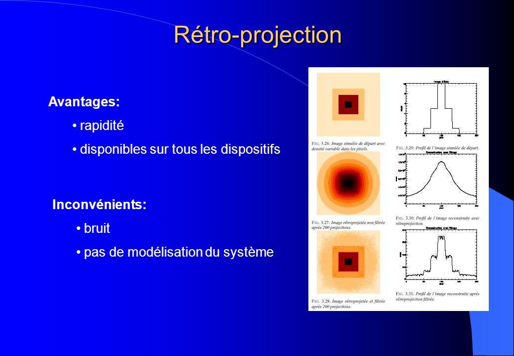 Rétro-projection Avantages: rapidité
