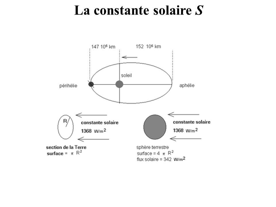 La constante solaire S