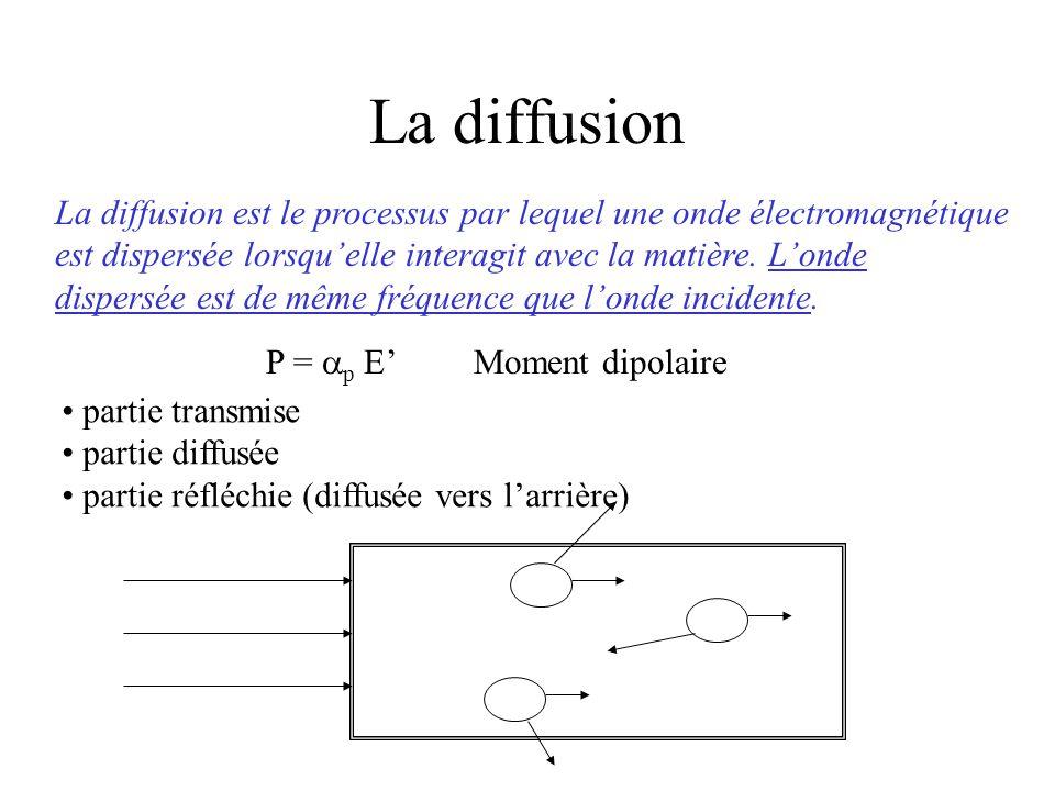 La diffusion La diffusion est le processus par lequel une onde électromagnétique. est dispersée lorsqu'elle interagit avec la matière. L'onde.