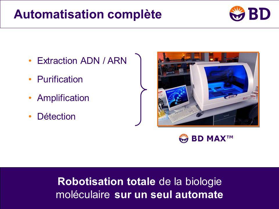 Automatisation complète