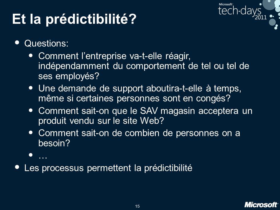 Et la prédictibilité Questions: