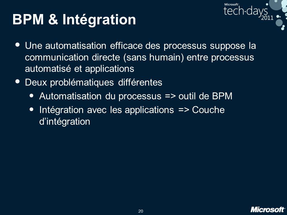 BPM & Intégration Une automatisation efficace des processus suppose la communication directe (sans humain) entre processus automatisé et applications.