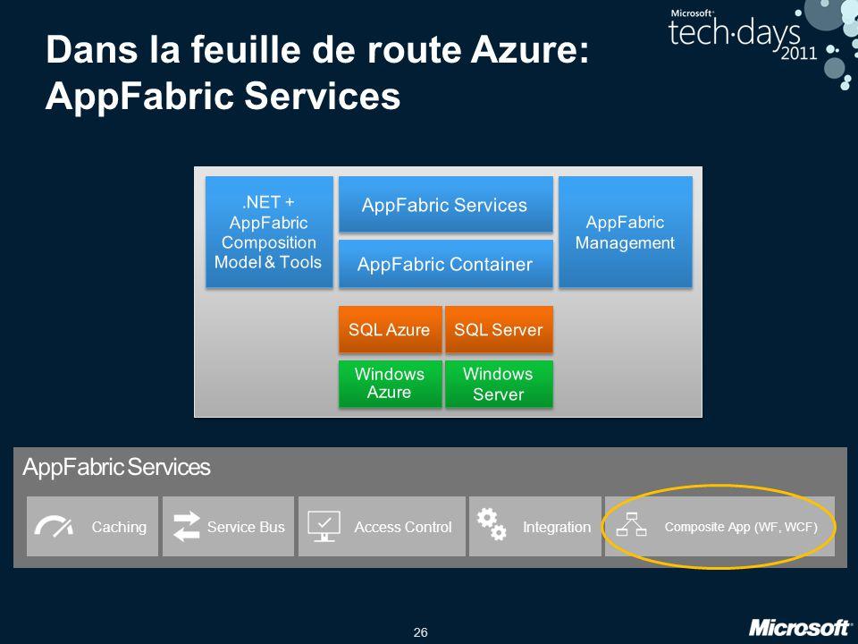 Dans la feuille de route Azure: AppFabric Services