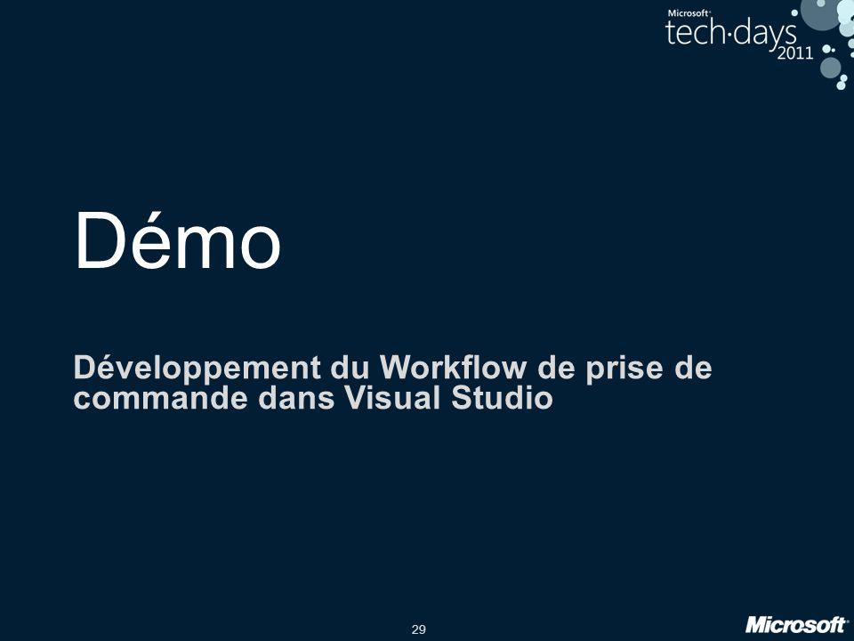 Développement du Workflow de prise de commande dans Visual Studio