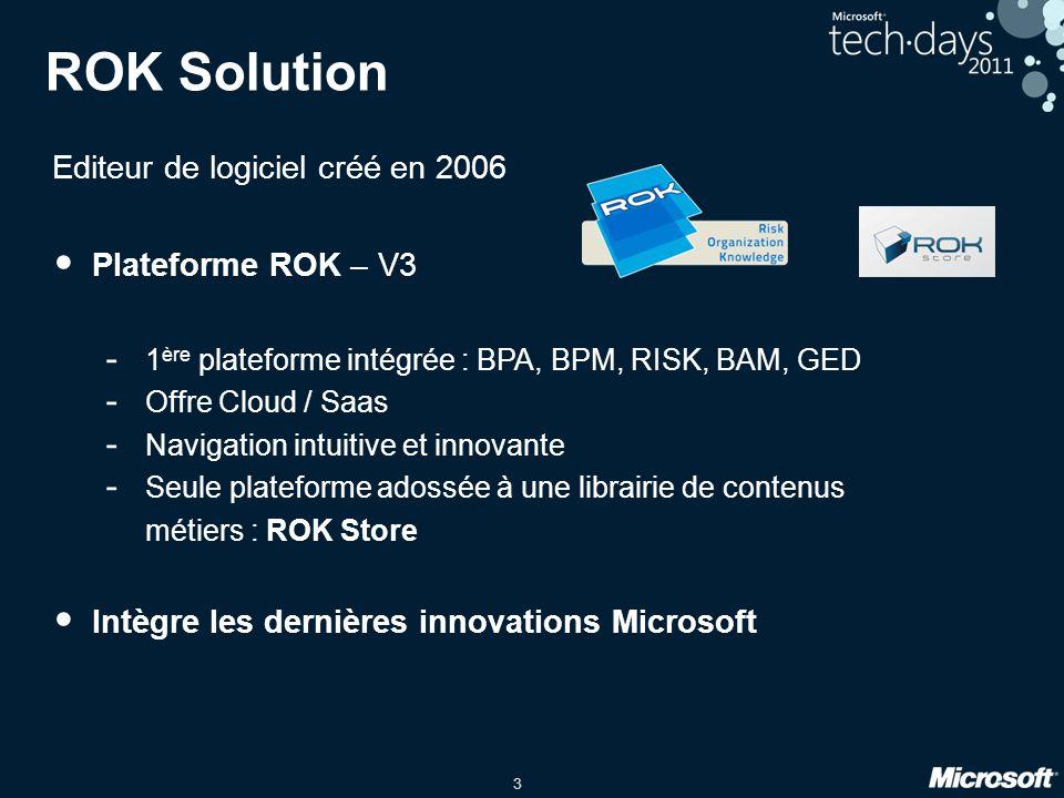 ROK Solution Editeur de logiciel créé en 2006 Plateforme ROK – V3