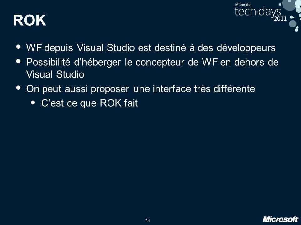 ROK WF depuis Visual Studio est destiné à des développeurs