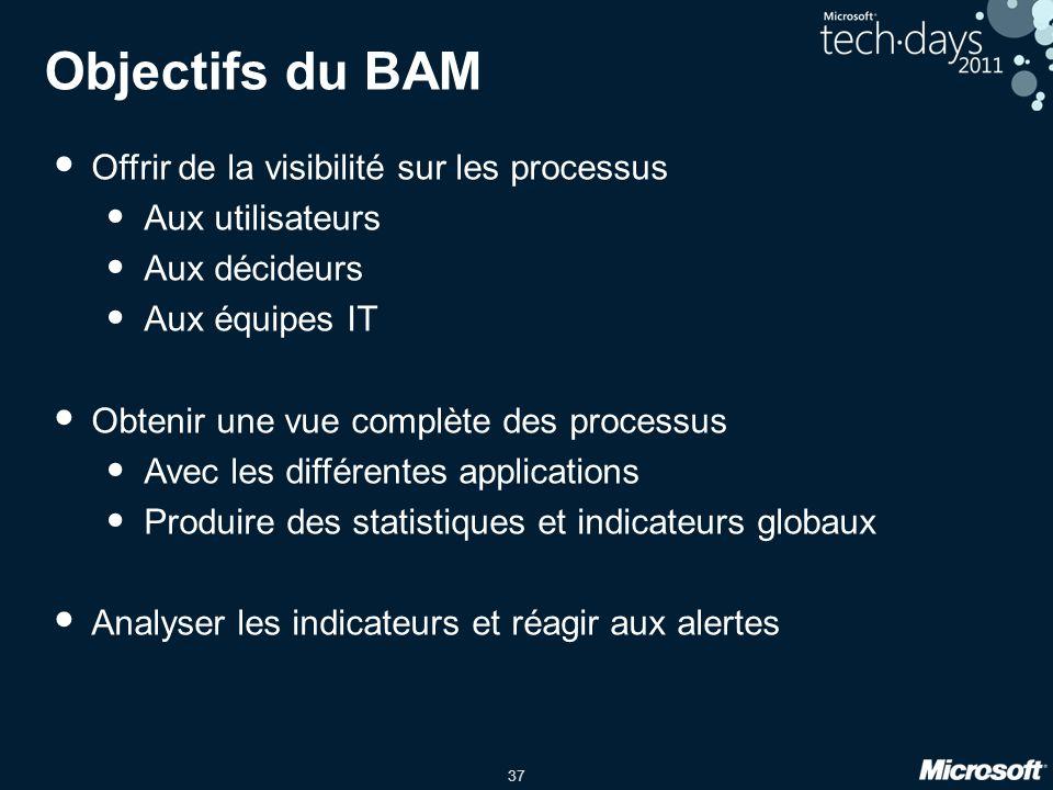 Objectifs du BAM Offrir de la visibilité sur les processus