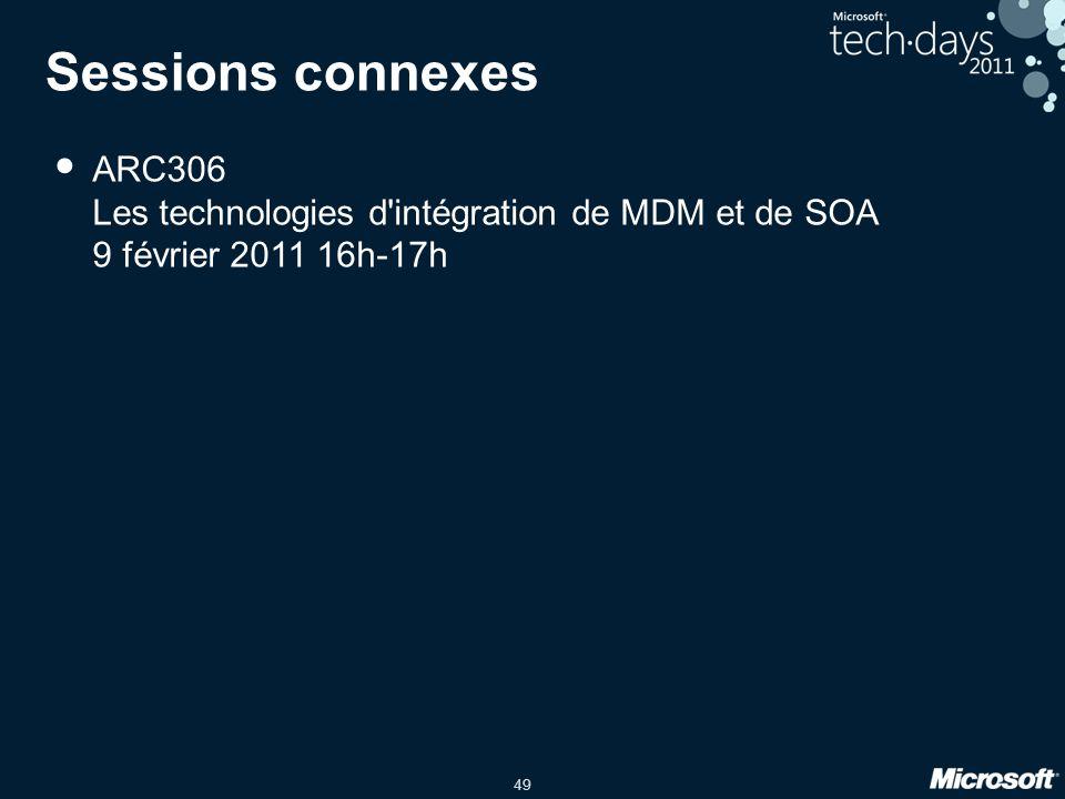 Sessions connexes ARC306 Les technologies d intégration de MDM et de SOA 9 février 2011 16h-17h