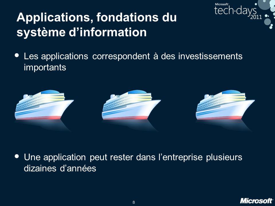 Applications, fondations du système d'information