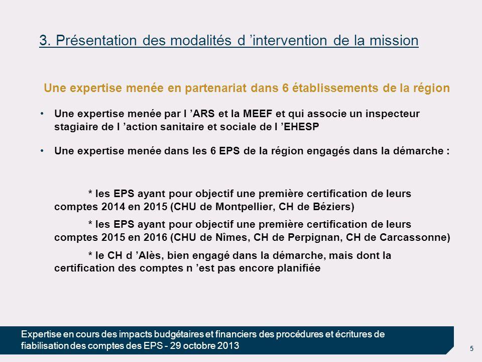 3. Présentation des modalités d 'intervention de la mission