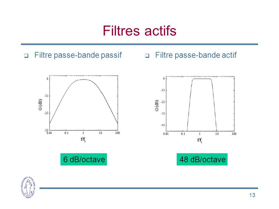 Filtres actifs Filtre passe-bande passif Filtre passe-bande actif