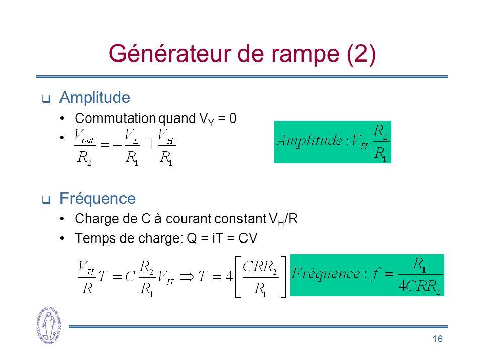 Générateur de rampe (2) Amplitude Fréquence Commutation quand VY = 0