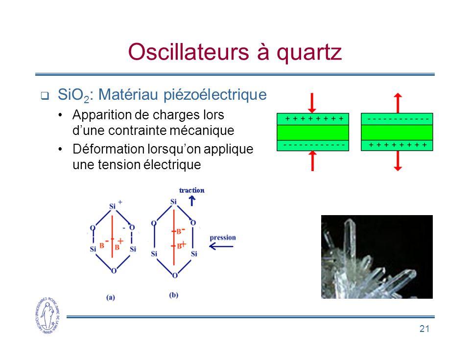 Oscillateurs à quartz SiO2: Matériau piézoélectrique