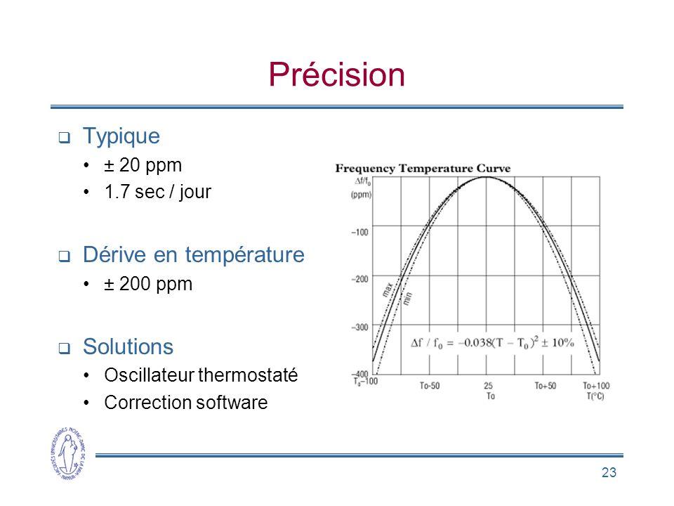 Précision Typique Dérive en température Solutions ± 20 ppm
