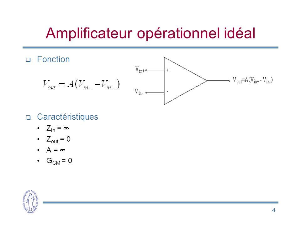 Amplificateur opérationnel idéal