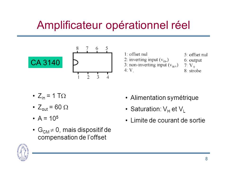 Amplificateur opérationnel réel