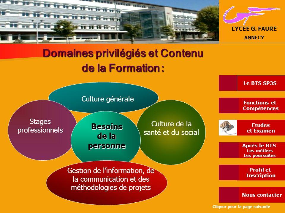 Domaines privilégiés et Contenu de la Formation :