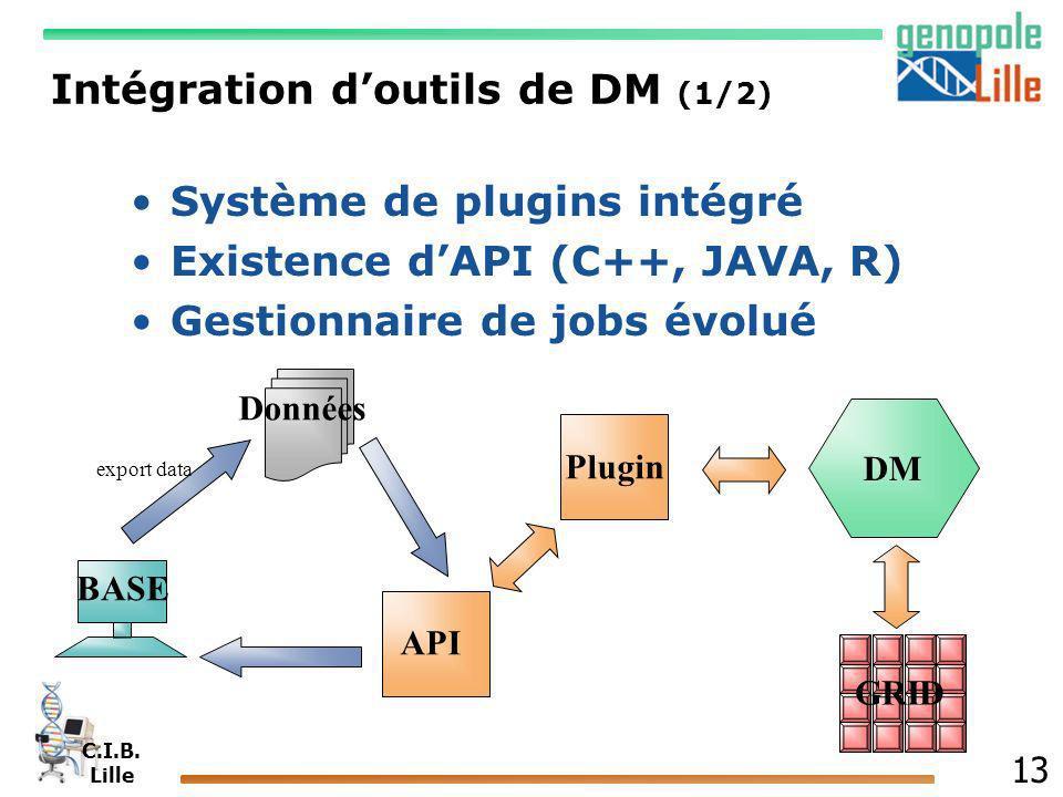 Intégration d'outils de DM (1/2)