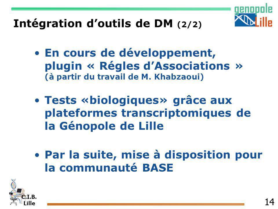 Intégration d'outils de DM (2/2)