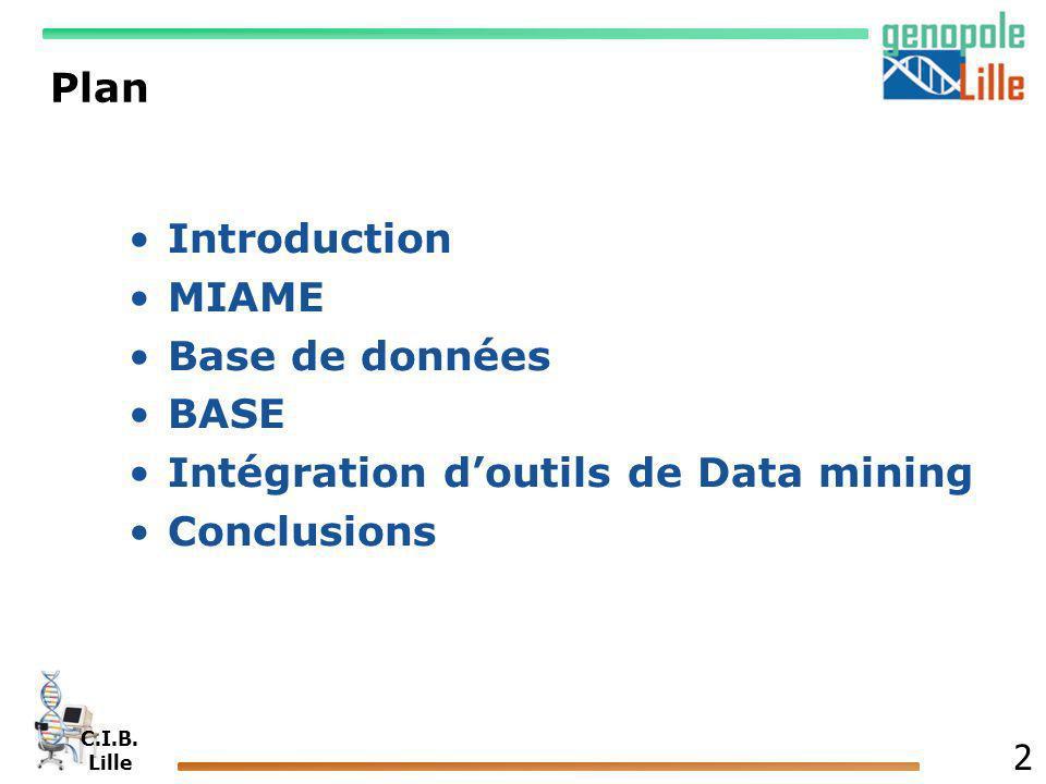 Plan Introduction MIAME Base de données BASE Intégration d'outils de Data mining Conclusions