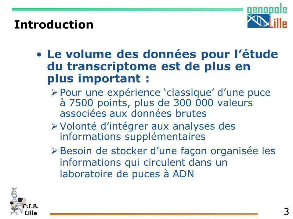 Introduction Le volume des données pour l'étude du transcriptome est de plus en plus important :