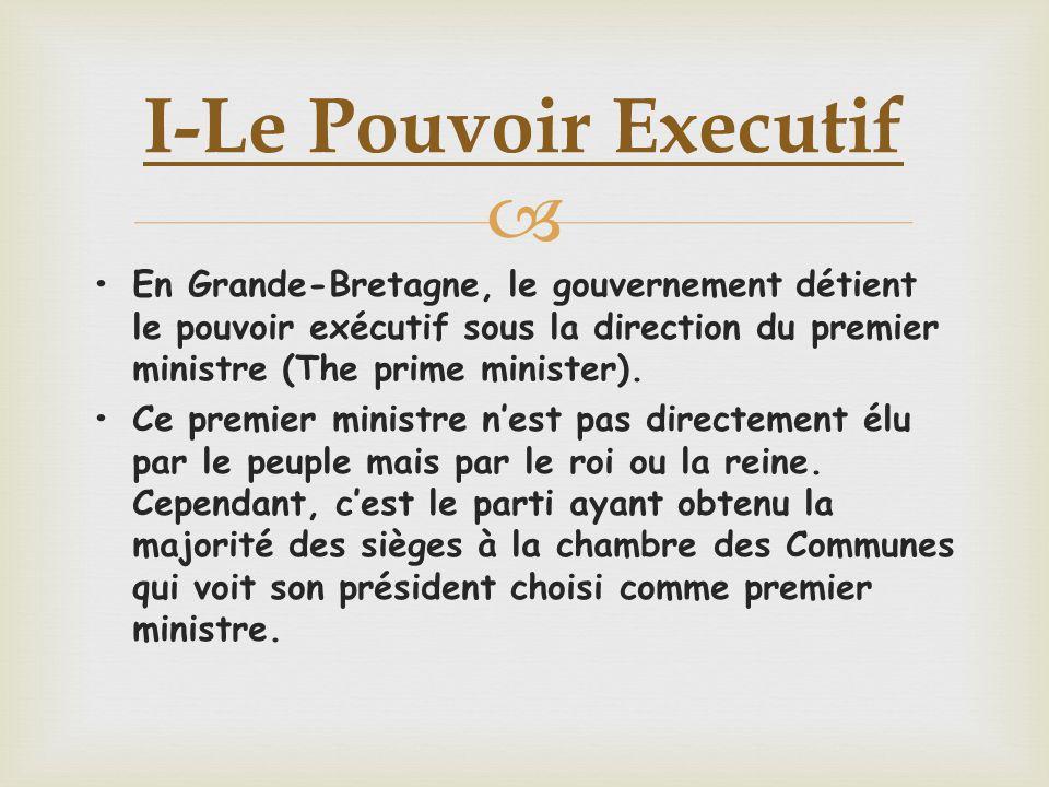 I-Le Pouvoir Executif