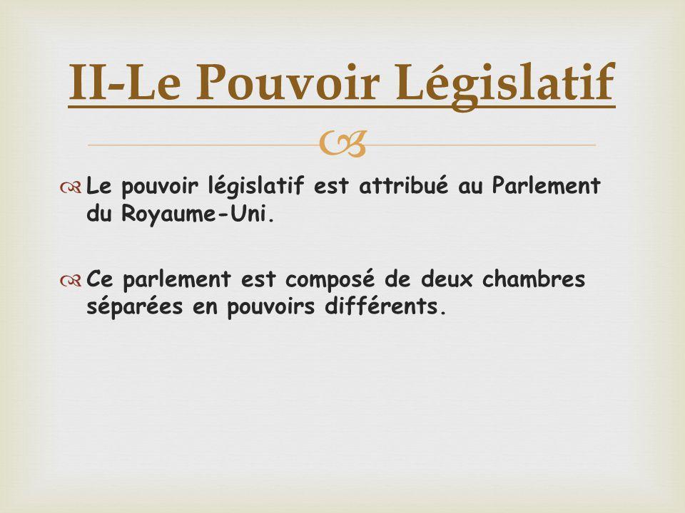 II-Le Pouvoir Législatif