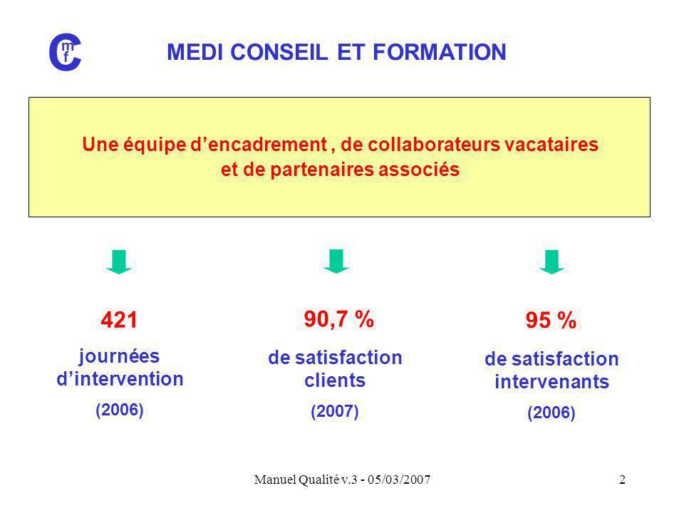 C MEDI CONSEIL ET FORMATION 421 90,7 % 95 %