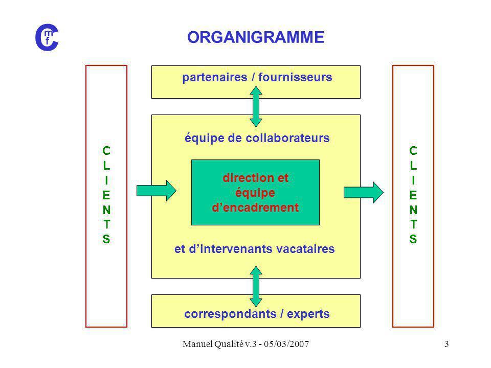 C ORGANIGRAMME partenaires / fournisseurs équipe de collaborateurs C L