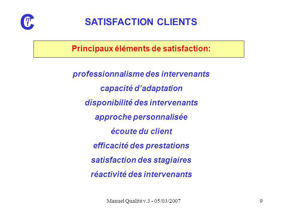 Principaux éléments de satisfaction: