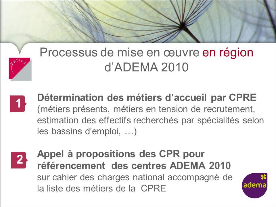 Processus de mise en œuvre en région d'ADEMA 2010