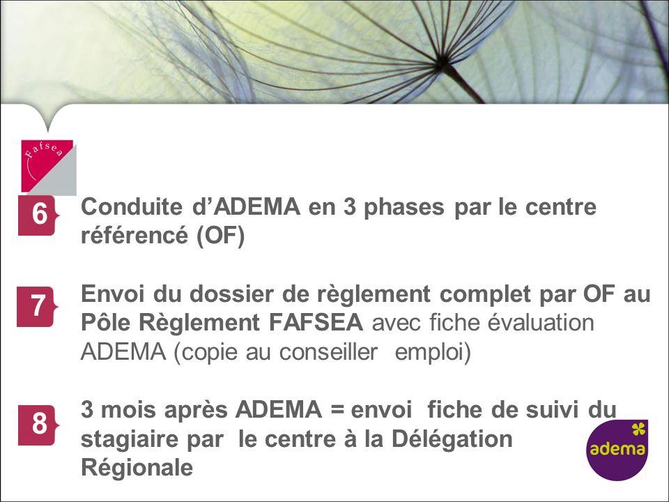 Conduite d'ADEMA en 3 phases par le centre référencé (OF) Envoi du dossier de règlement complet par OF au Pôle Règlement FAFSEA avec fiche évaluation ADEMA (copie au conseiller emploi) 3 mois après ADEMA = envoi fiche de suivi du stagiaire par le centre à la Délégation Régionale