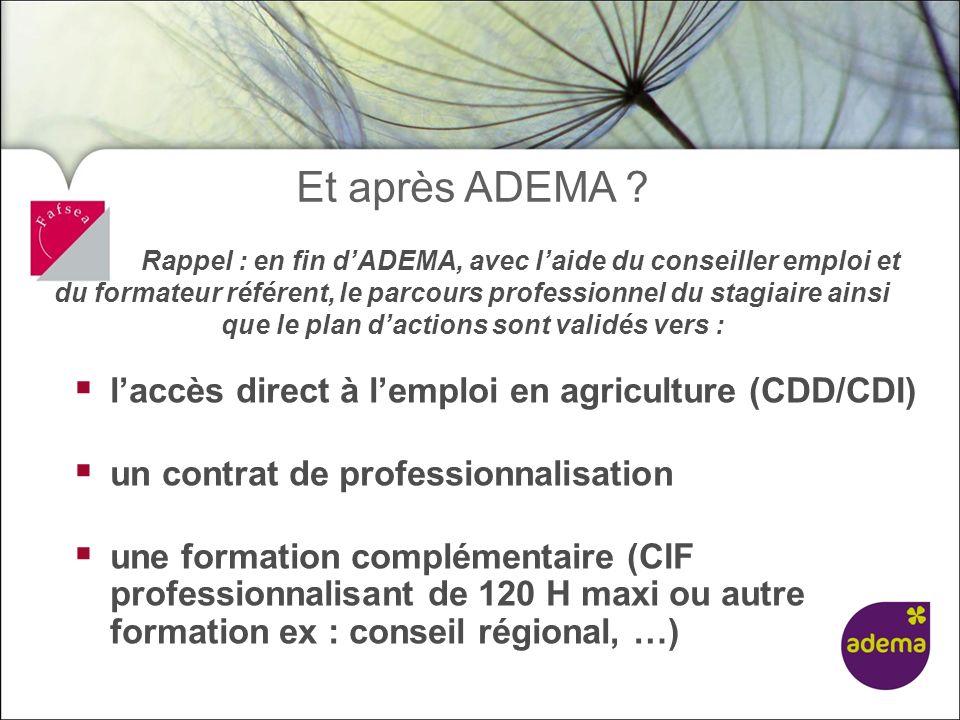 Et après ADEMA l'accès direct à l'emploi en agriculture (CDD/CDI)