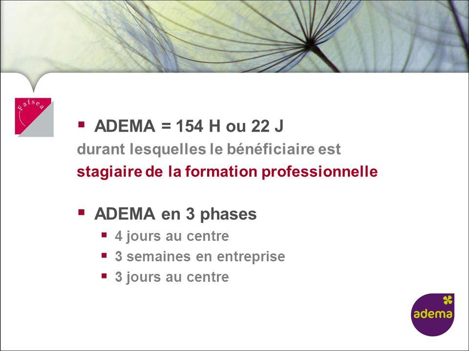ADEMA = 154 H ou 22 J ADEMA en 3 phases