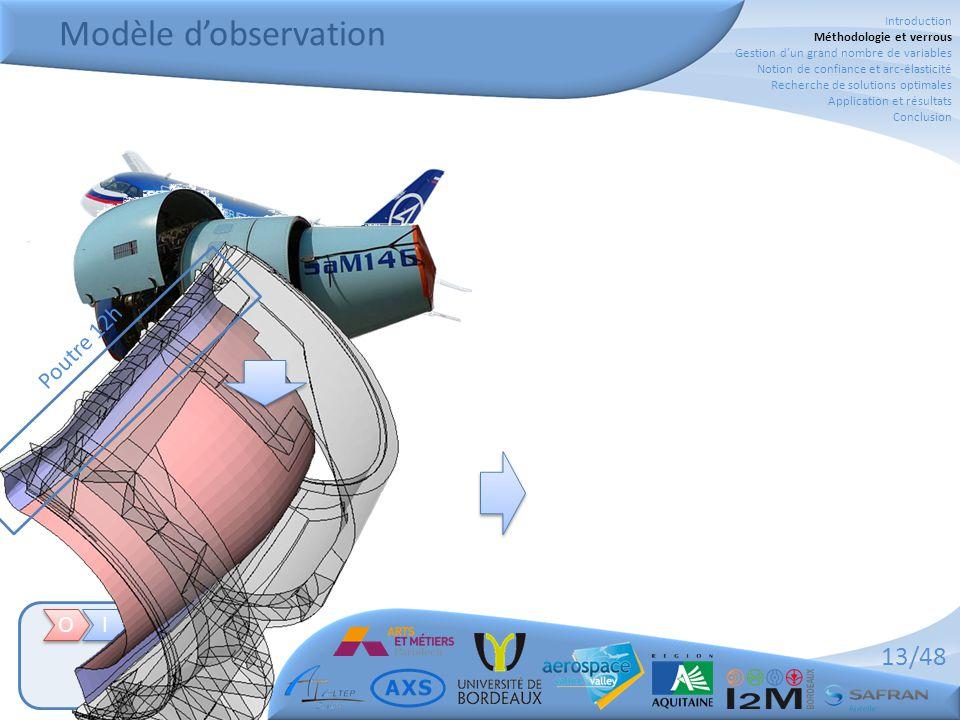 Modèle d'observation Poutre 12h O I A p