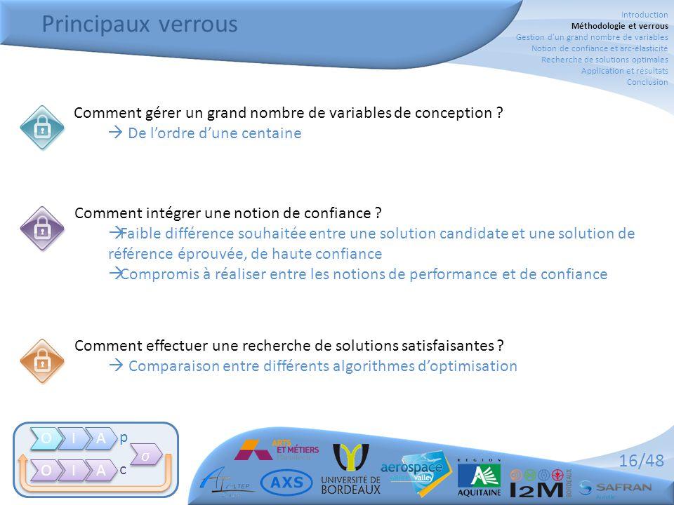 Principaux verrous Introduction. Méthodologie et verrous. Gestion d'un grand nombre de variables.