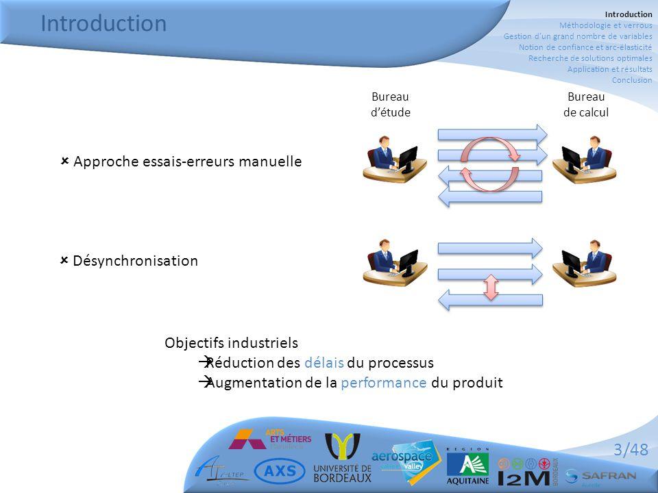 Introduction Approche essais-erreurs manuelle Désynchronisation