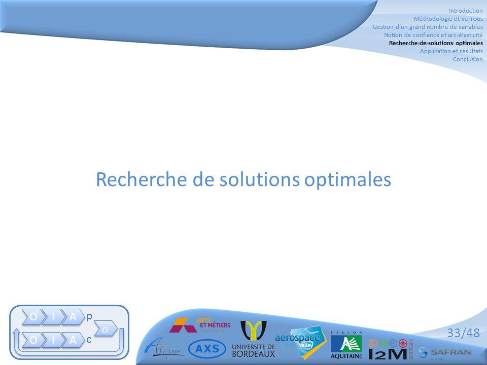 Recherche de solutions optimales