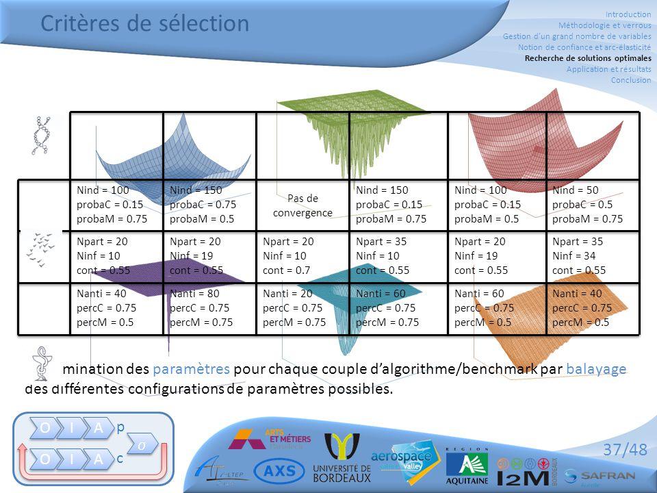 Critères de sélection Introduction. Méthodologie et verrous. Gestion d'un grand nombre de variables.