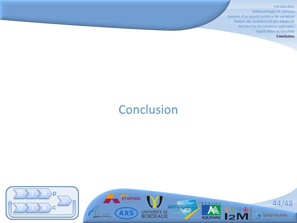 Conclusion O I A s p c Introduction Méthodologie et verrous