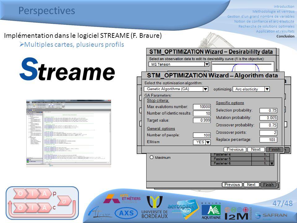 Perspectives Implémentation dans le logiciel STREAME (F. Braure)