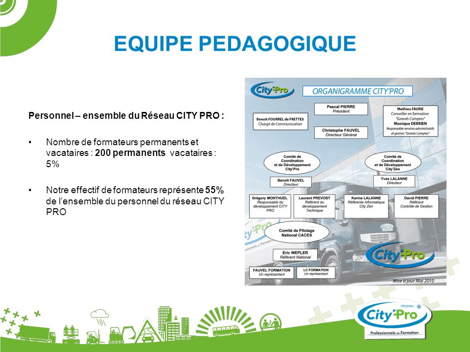 EQUIPE PEDAGOGIQUE Personnel – ensemble du Réseau CITY PRO :