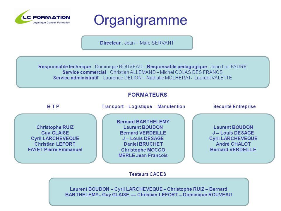 Organigramme FORMATEURS