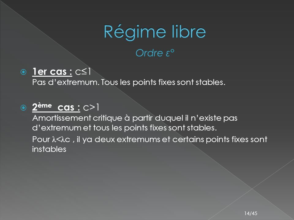 Régime libre Ordre ε° 1er cas : c≤1 Pas d'extremum. Tous les points fixes sont stables.